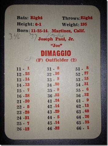 Image 1346816600169111 Joe Dimaggio Monster Cards Cards