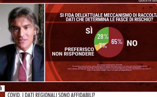 Gli italiani hanno capito tutto. Il sondaggio che fa tremare il governo – Il Tempo