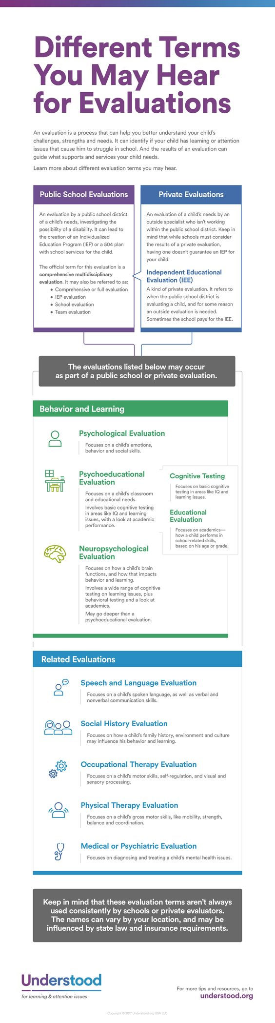 Different Terms You May Hear for Evaluations Special