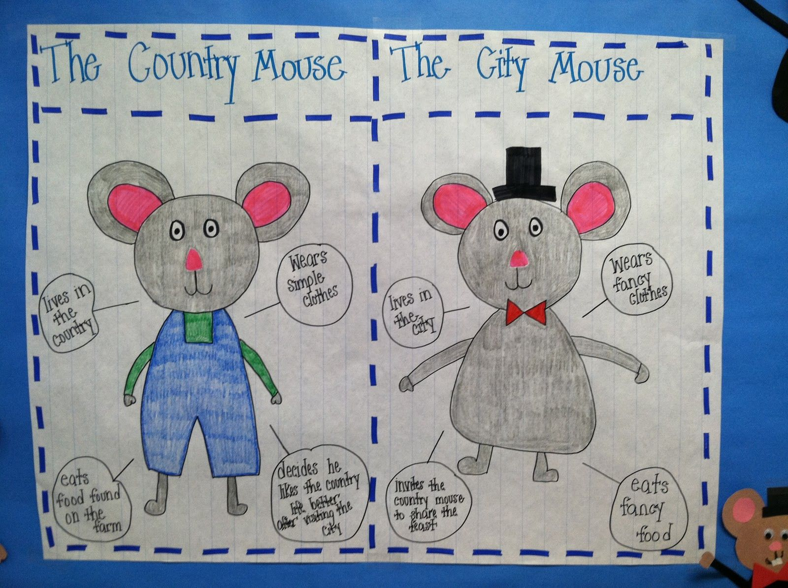 Unit 4 Country Mouse And City Mouse Drawing Diagrams