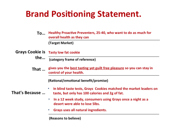 A best in class positioning statement has four key elements ...
