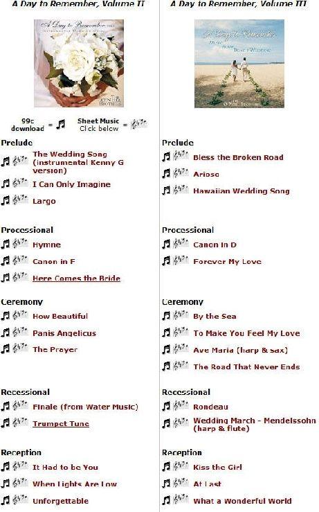 Popular Wedding Reception Songs Popular Wedding Songs Ceremony Songs Wedding Music List