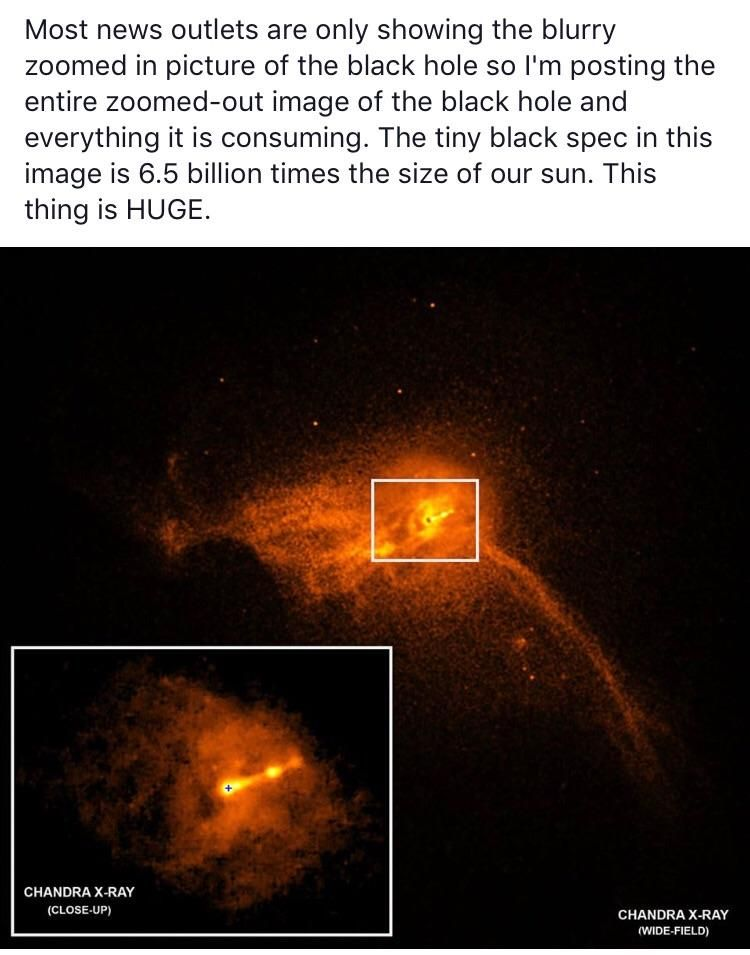The Full Monty of that Black Hole space universe science photo is part of Space facts -