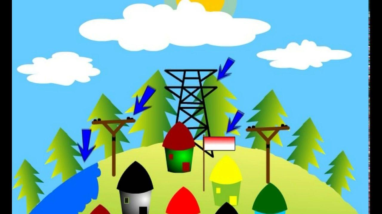 Hasil Gambar Untuk Poster Hemat Energi Gaming Logos Logos Art