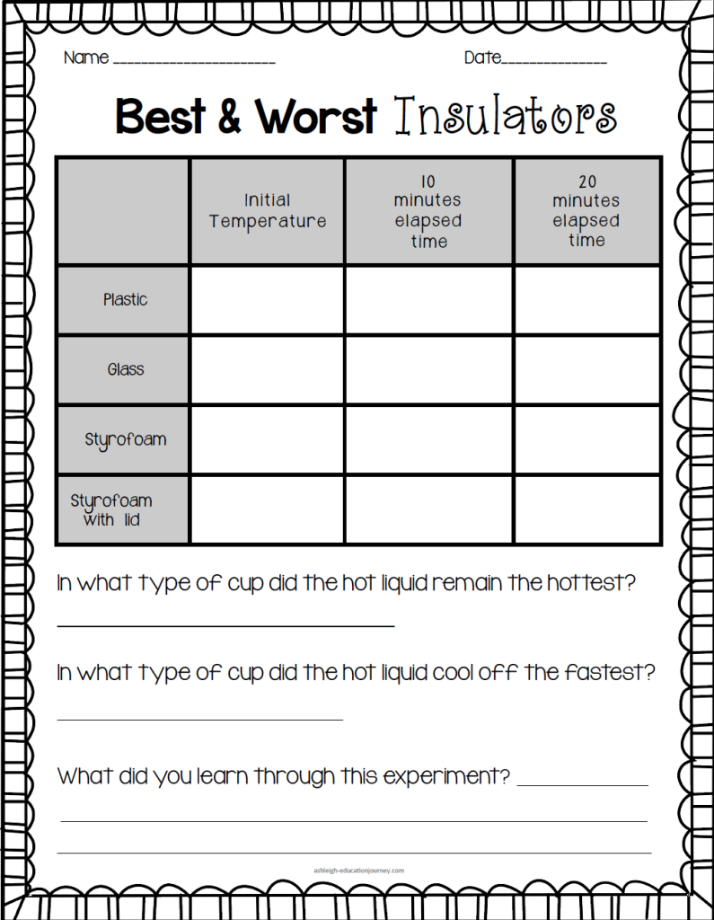 medium resolution of This blog is full of interactive worksheets and experiments that show the  different kinds…   Science lesson plans elementary