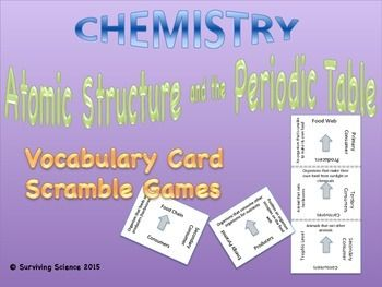 Atomic structure the periodic table vocabulary scramble game atomic structure the periodic table vocabulary scramble game urtaz Choice Image