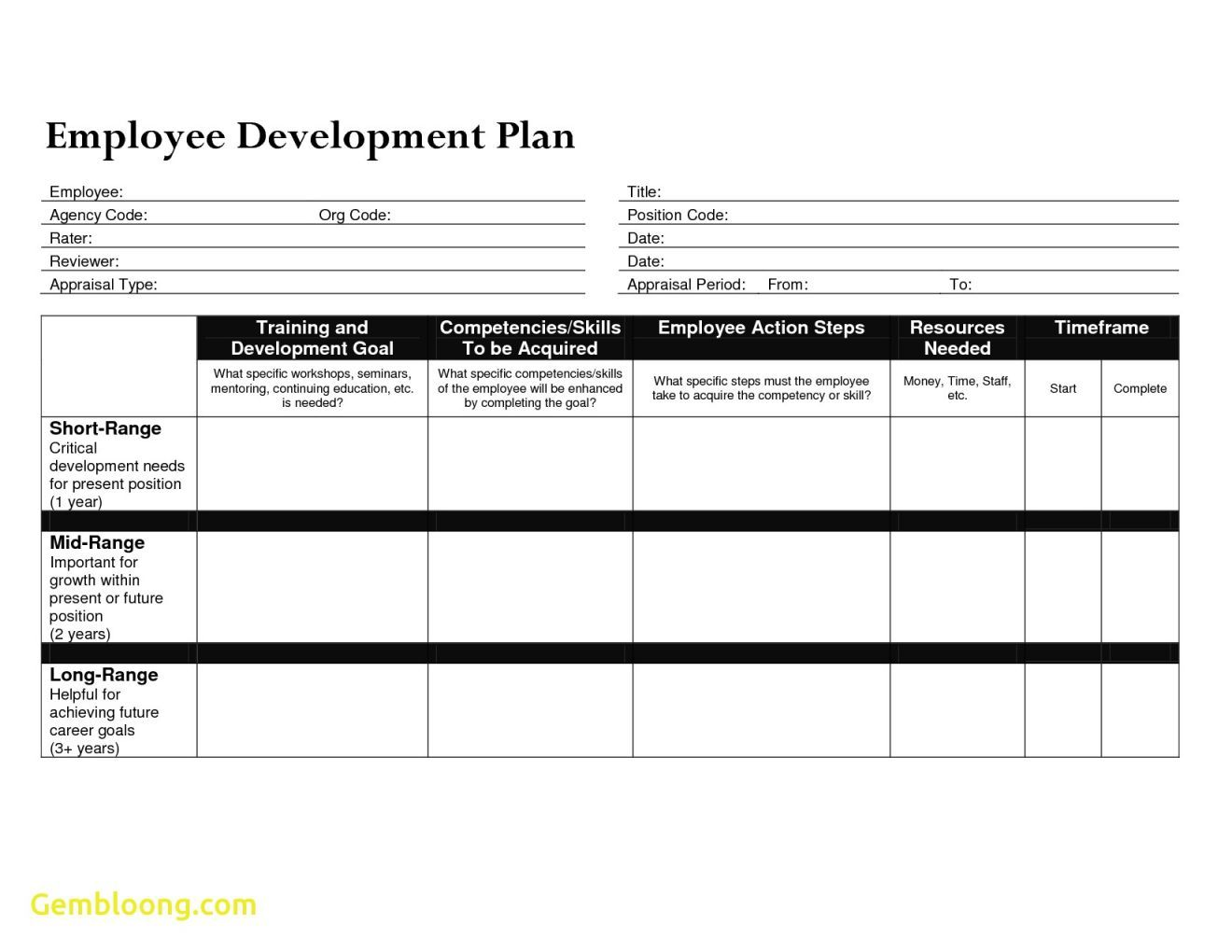 Fabulous Nursing Professional Development Plan Hn99