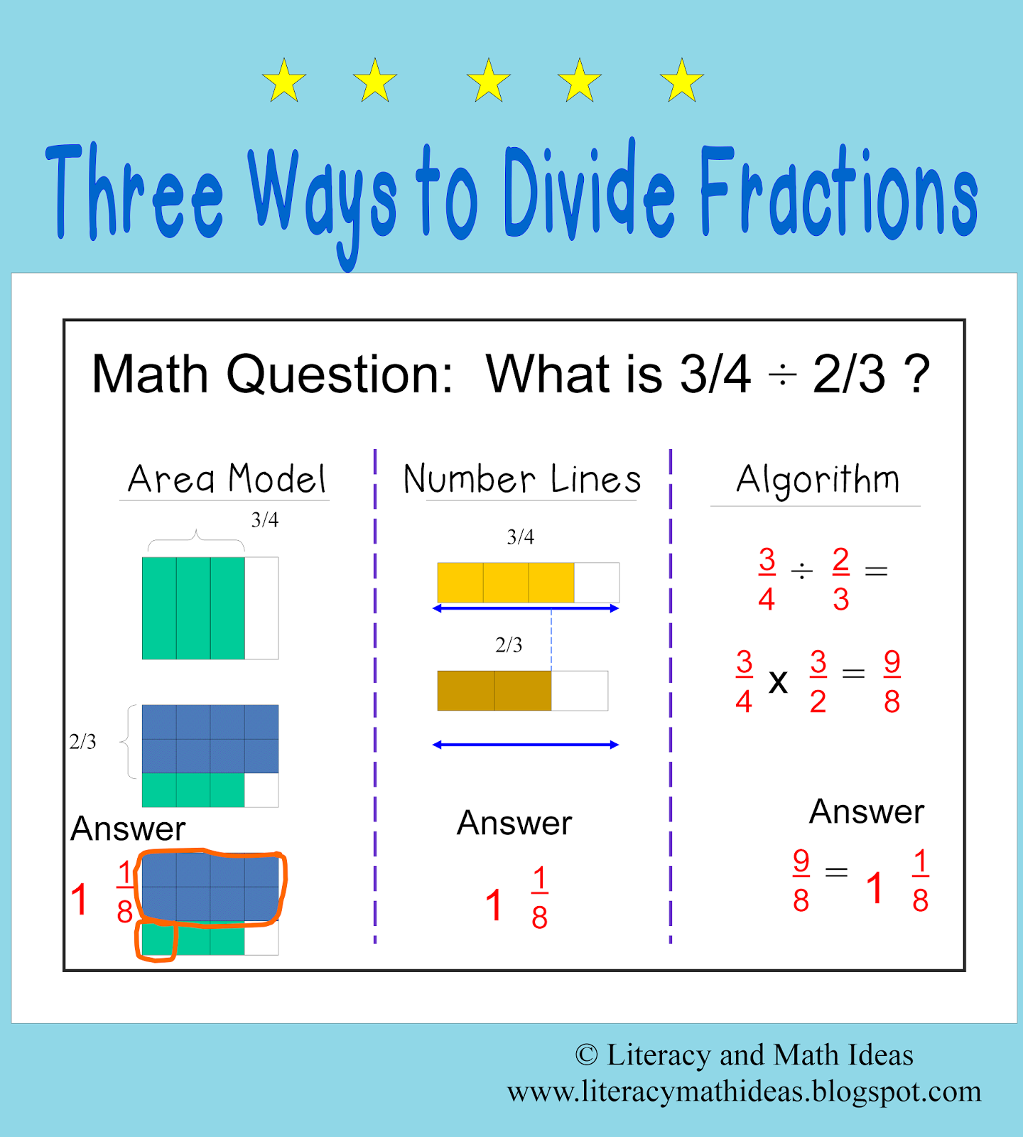 Literacy \u0026 Math Ideas: Three Ways to Divide Fractions   Math fractions [ 1600 x 1440 Pixel ]