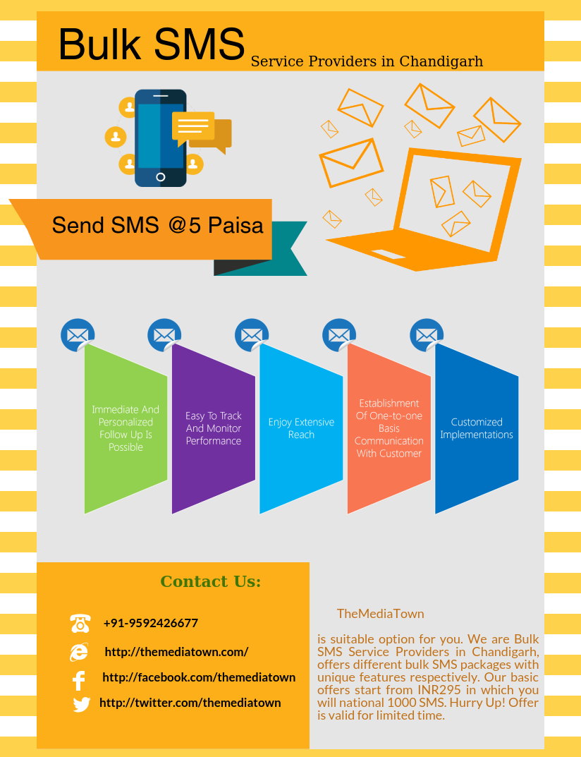 If you want to boost your business visibility through SMS