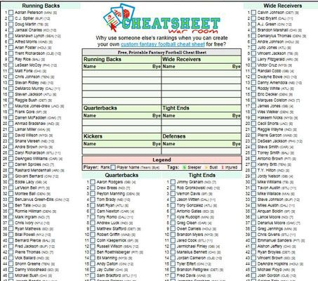 Cheat Sheet for Fantasy Football Dummies Marciu0027s Fantasy - sports roster template