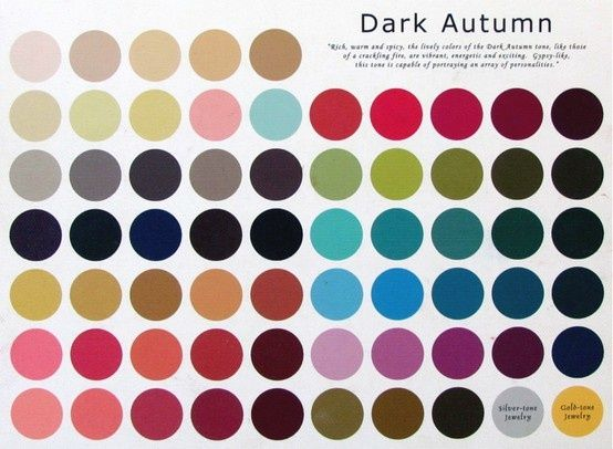 Dark Autumn Color Palette -- very dark hair, very dark eyes, warm skin tone- I am a deep/dark autumn for sure. Thanks to the dark hair and olive undertones and I swing some of the darker deep/dark winter colors as well. Woot!