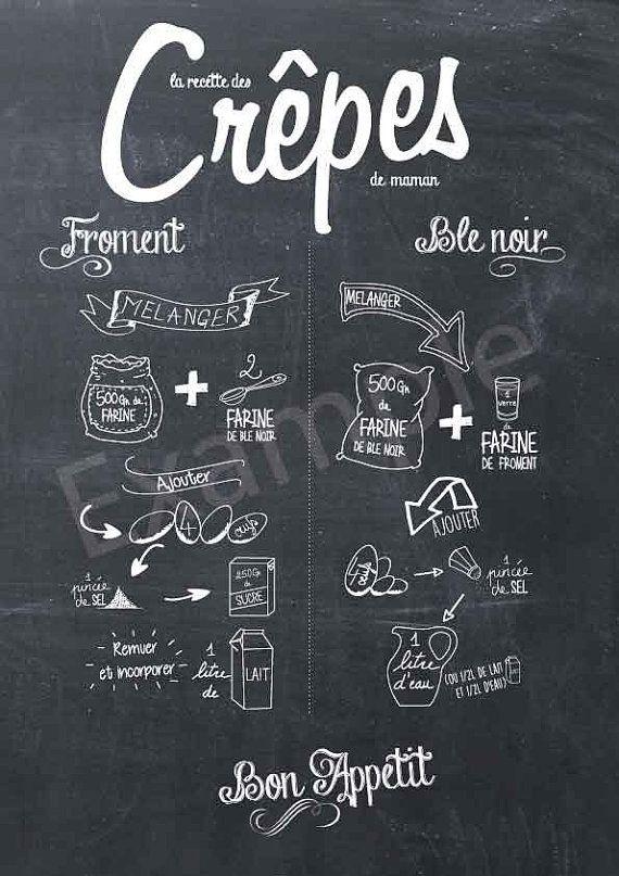 Recette Des Crepes Telechargement Numerique Effet Tableau Noir Etsy Pancake Shop Crepe Cafe Crepes