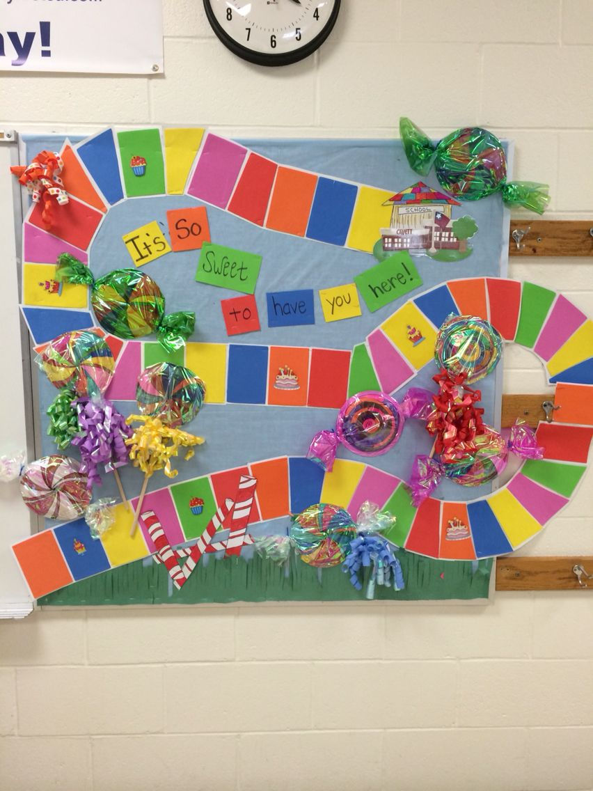 This is my back to school bulletin board. Candyland theme ...