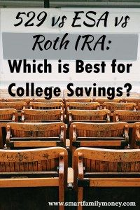 Roth ira investment options college