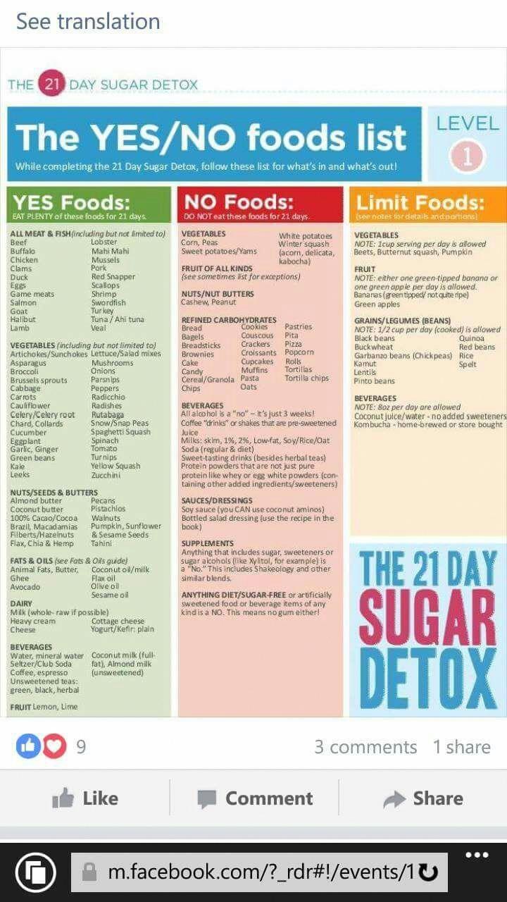 Food list - 21 day sugar detox - yes/no foods list #sugardetox
