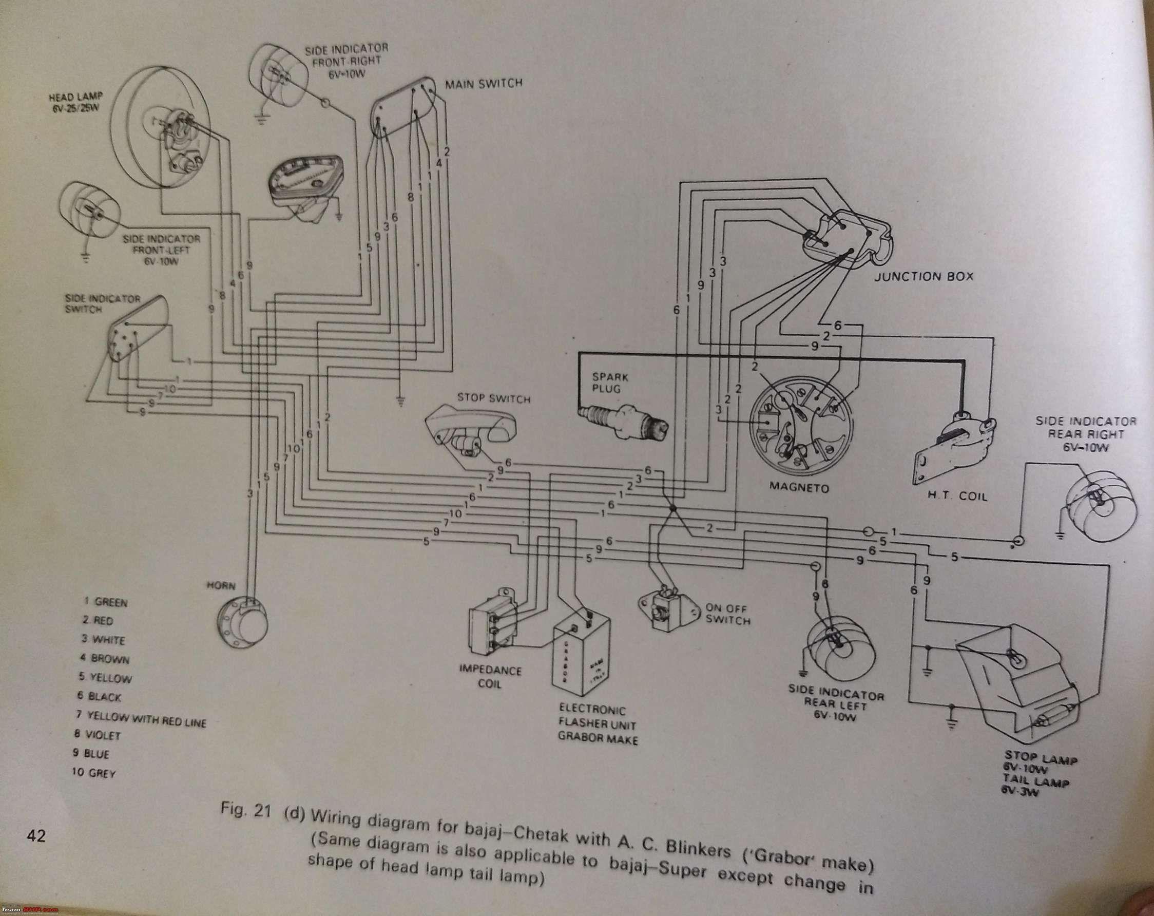 Hero Honda Splendor Engine Diagram Wiring And Wiring Diagrams Of Indian Two Wheelers Team Bhp In 2021 Diagram Hero Honda