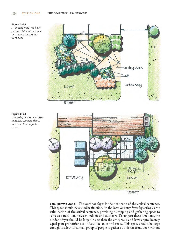 Residential Landscape Architecture Parte 01 Landscape Architecture Landscape Design Landscape Architecture Graphics