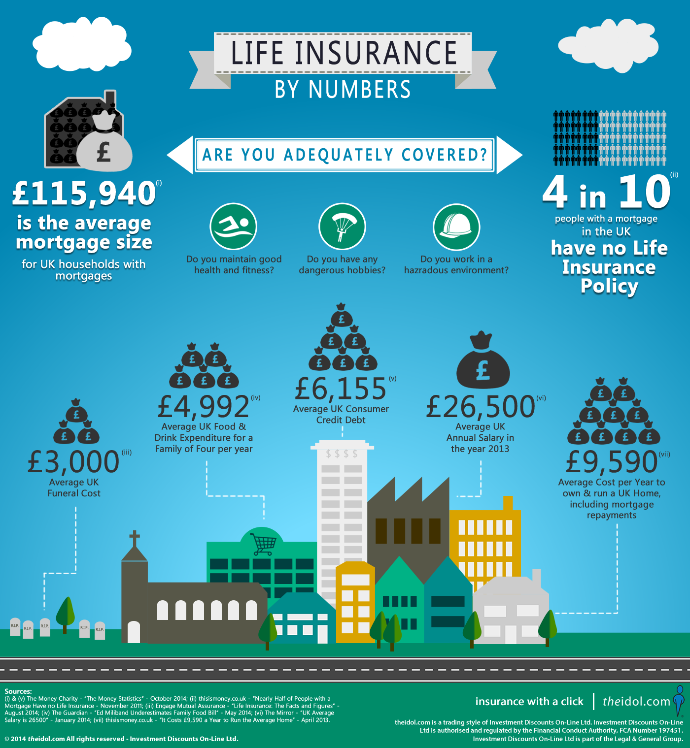 Life Insurance Facts Are You Adequately Covered An Informative
