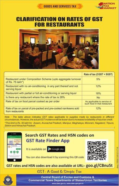 Pin By Shovon Ali On Info Restaurant Rating Restaurant Goods And Service Tax