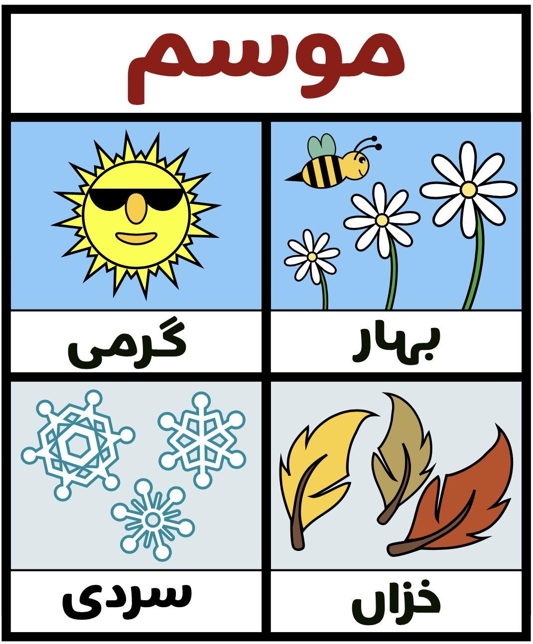 The Seasons In Urdu Printables In