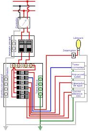 Resultado De Imagen Para Instalacion Electrica