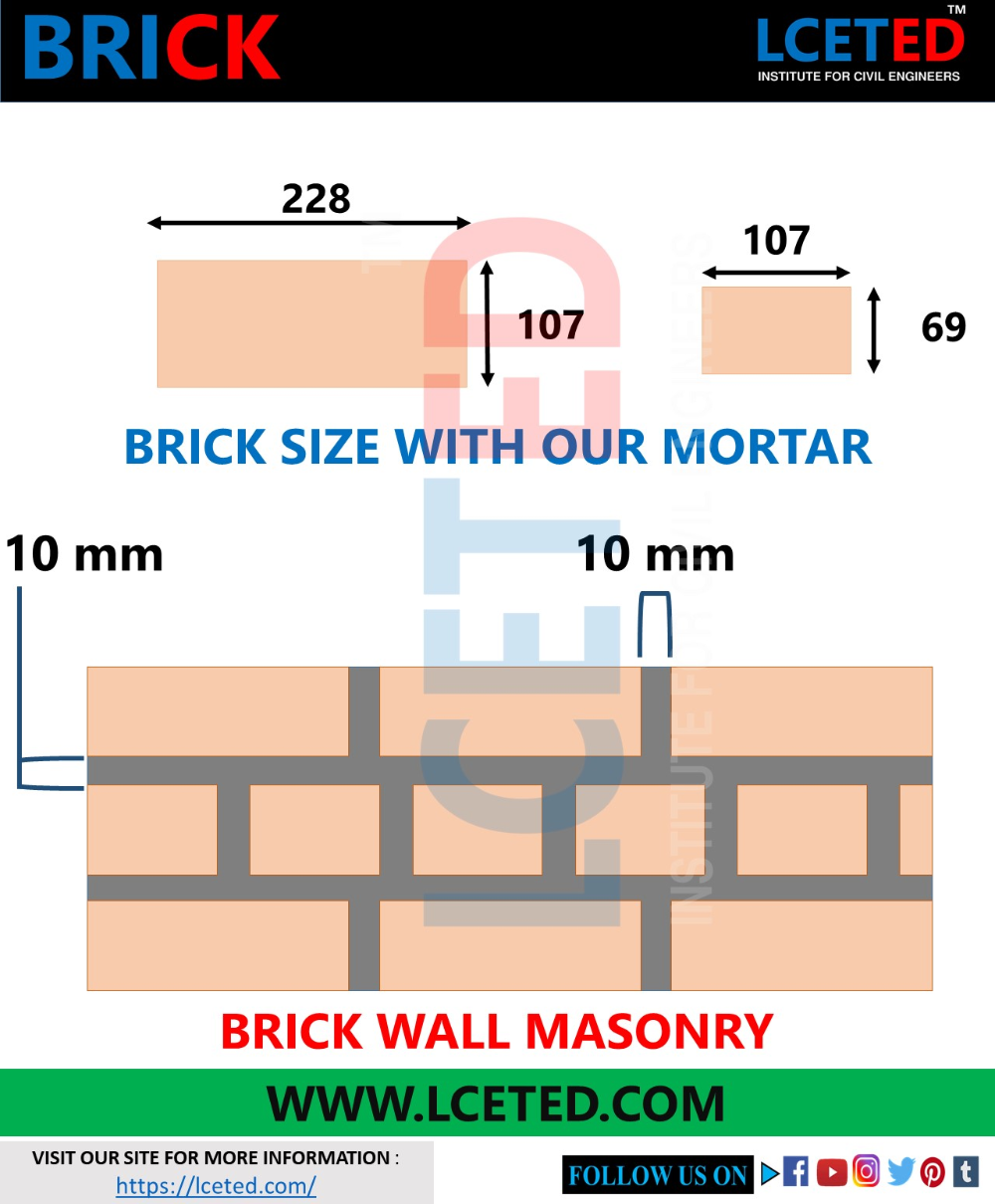 How Do I Calculate Brick Sand And Cement In A Brick Masonry In 2020 Civil Engineering Brick Masonry Engineering