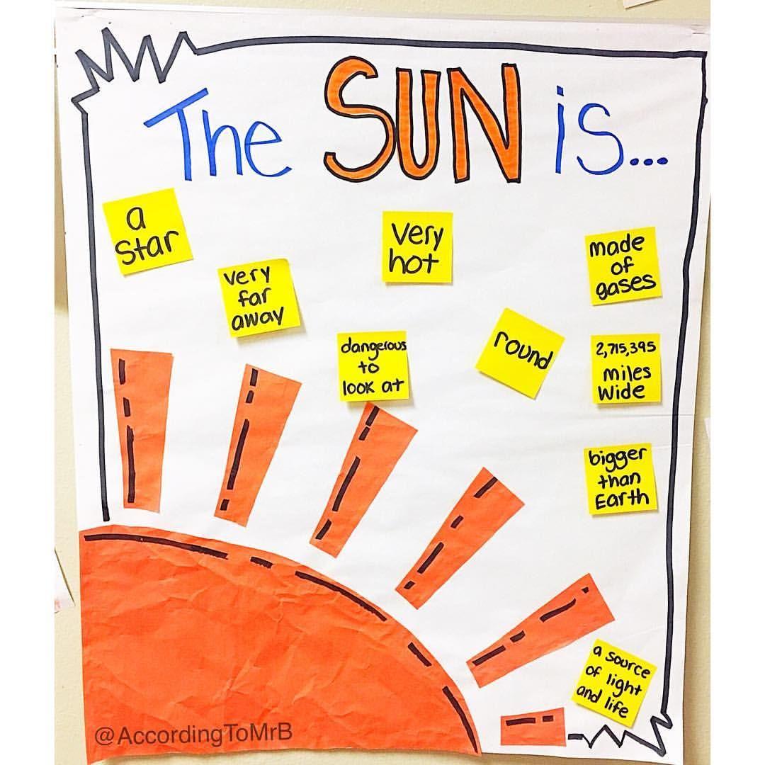 Sun Anchor Chart