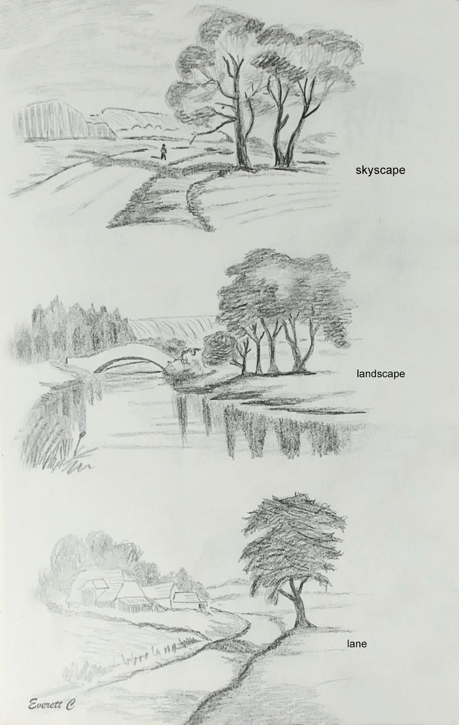 Daily Drawing No 440 Skyscape Landscape And Lane Pencil Drawings Re Just Draw One Thing Today Landscape Pencil Drawings Landscape Drawings Skyscape