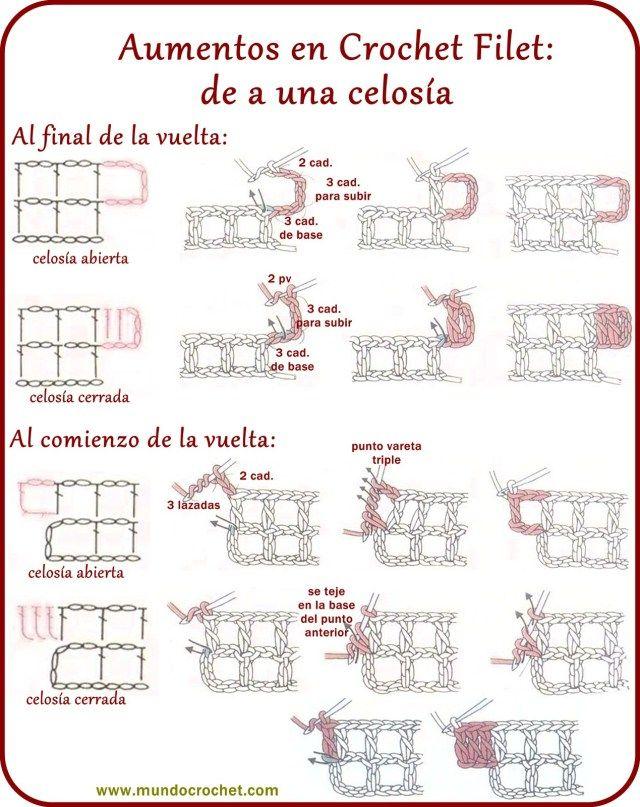 Crochet Filet | DYS da agulha | Pinterest | Ganchillo, Filete y Puntos