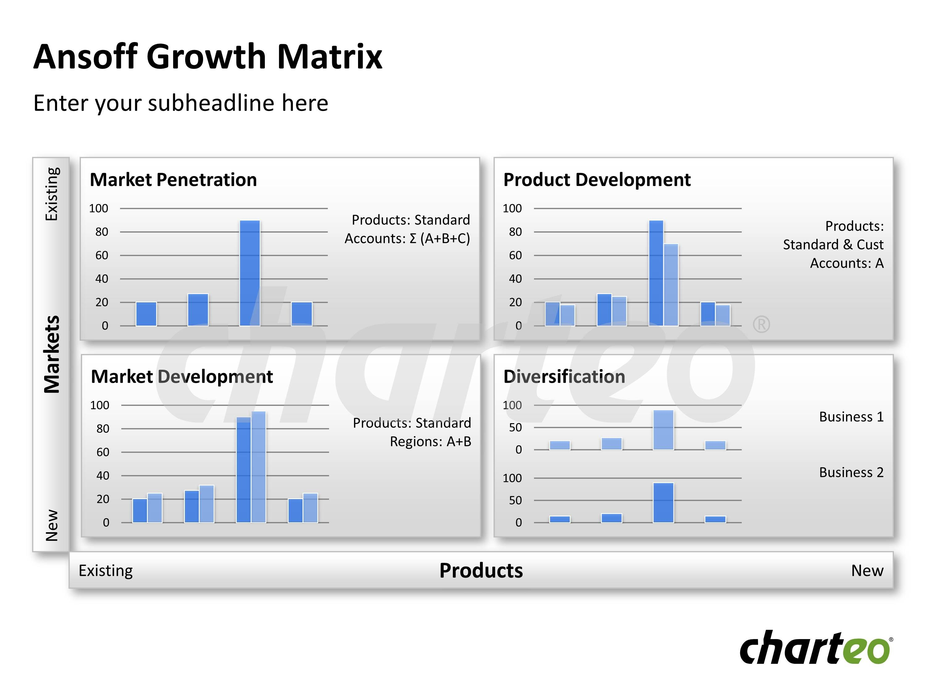 ansoff matrix on ford Marketing strategy is a long-term  the ansoff product market growth matrix illustrates the two broad dimensions for achieving growth.