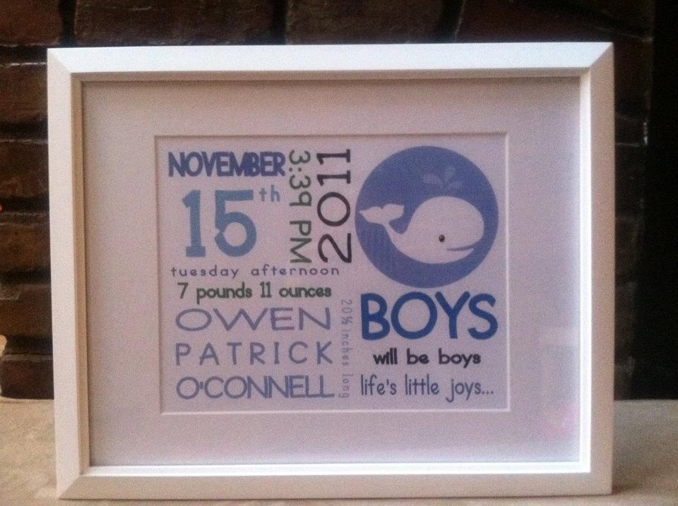 On The day You Were Born Prints A customized framed