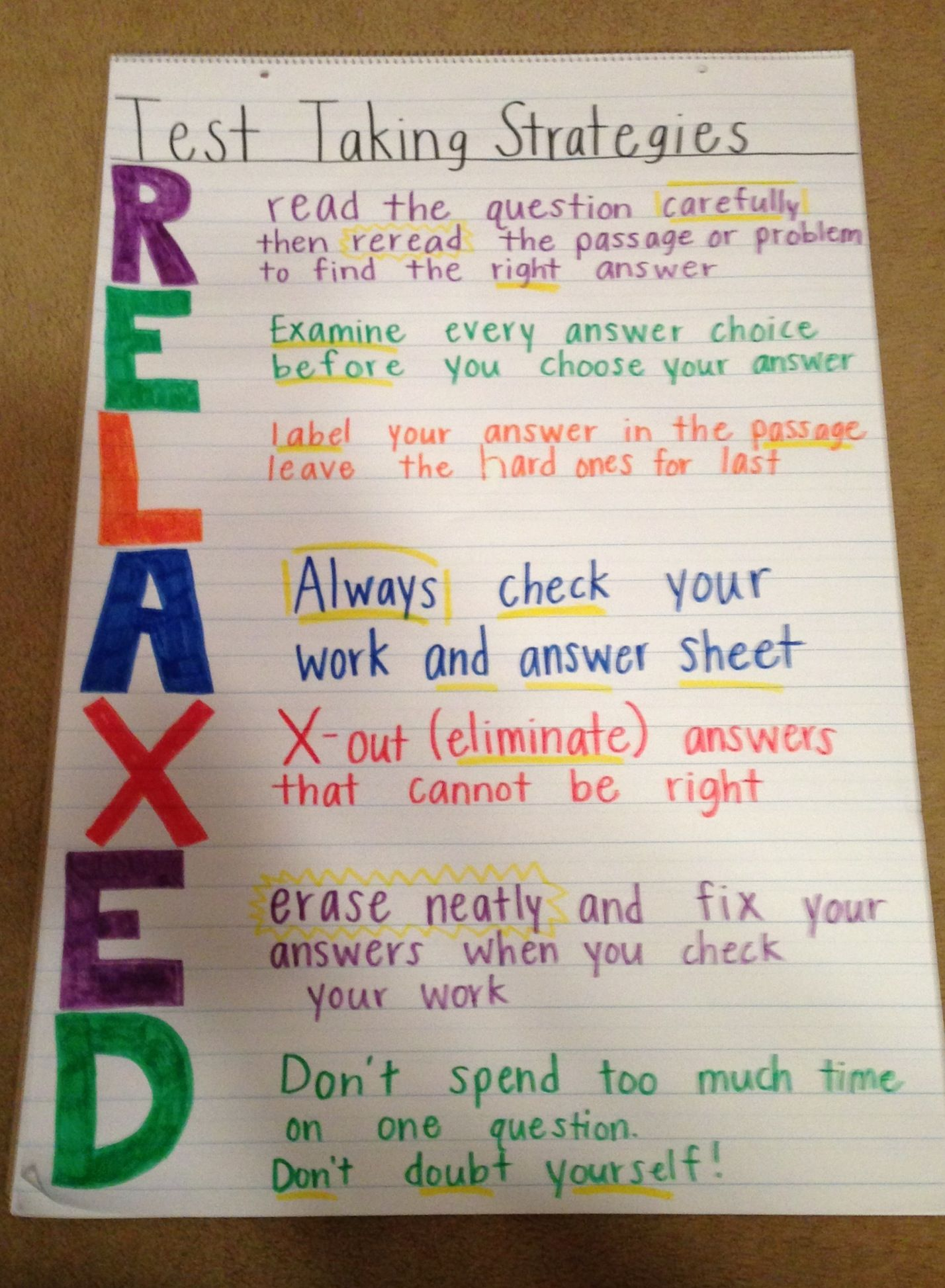 My Version Of A Test Taking Strategies Anchor Chart