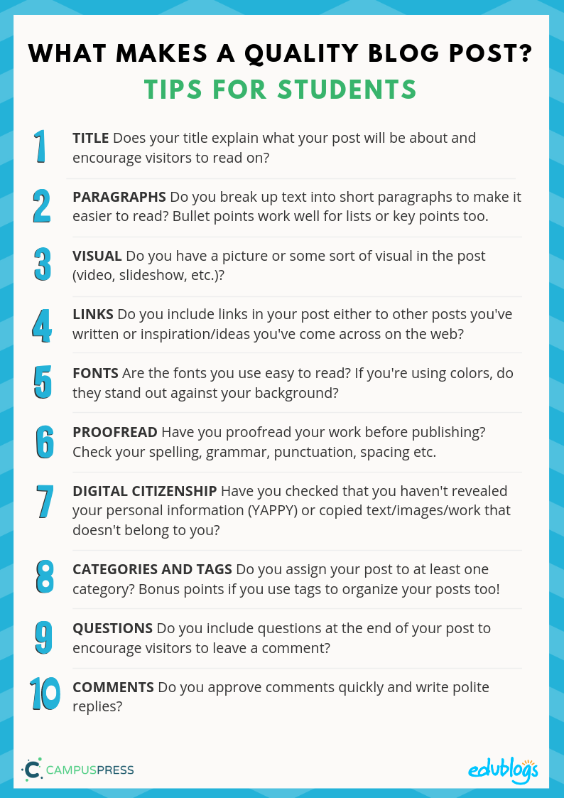 What Makes A Quality Blog Post Classroom Poster Student Posters Digital Writing Education Success