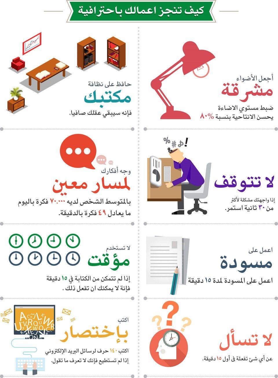كيف تنجز أعمالك باحترافية Life Skills Activities Learning Websites Life Skills