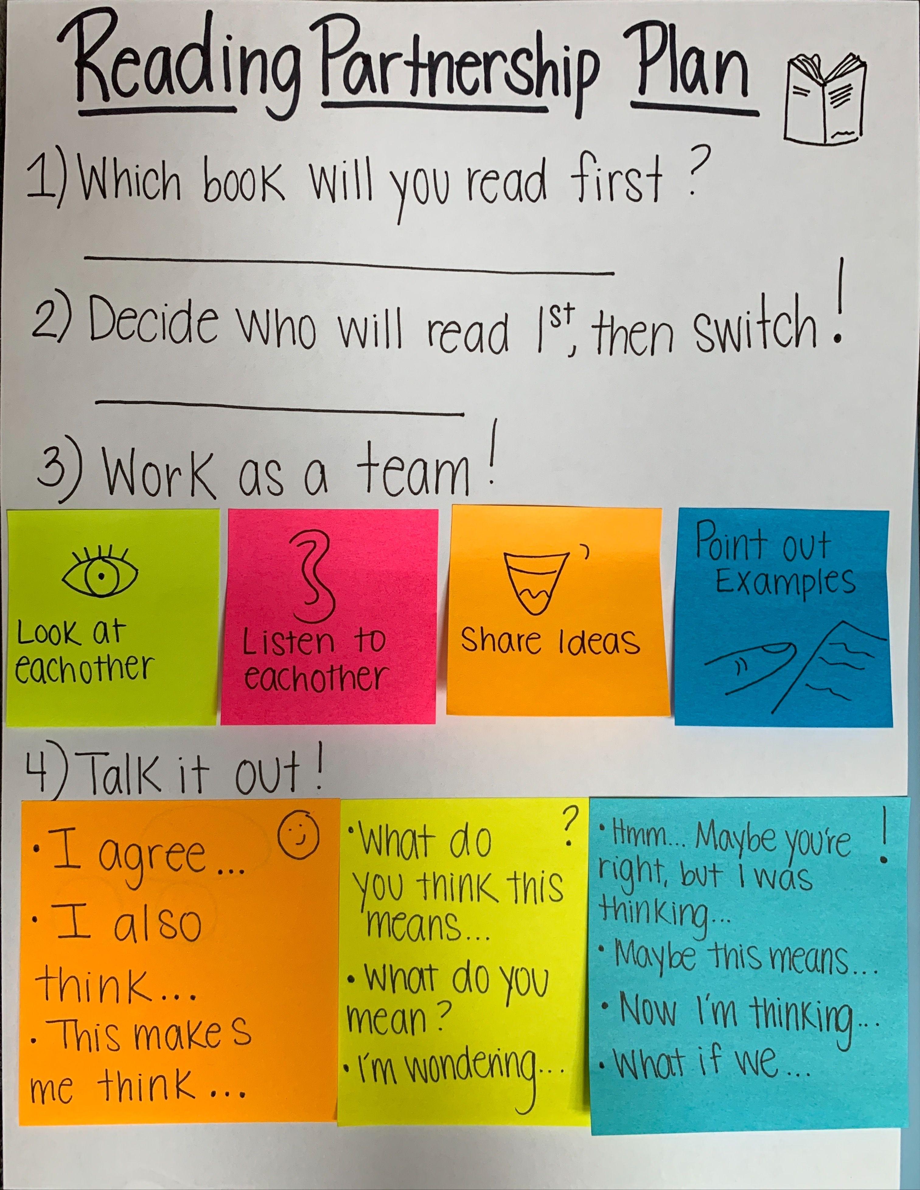 Reading Partnership Plan Reading Workshop First Grade Reading Readers Workshop Reading workshop in first grade