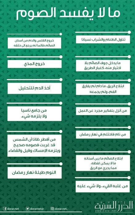 ما لا يفسد الصوم Learn Islam Islam Facts Ramadan