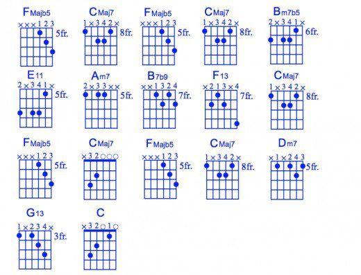 Jazz Guitar Lessons Moon River Chord Melody Rhythm Guitar Vocal