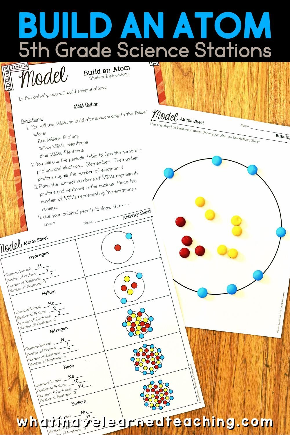 Atoms Molecules 5th Grade Science Stations In 2020 Science Stations Physical Science Lessons 5th Grade Science