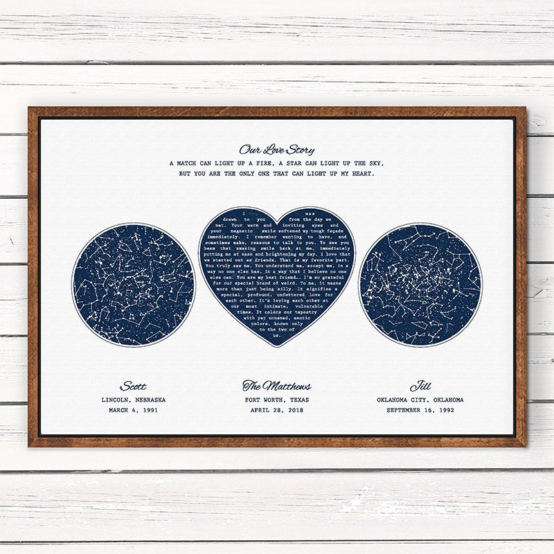 First Wedding Anniversary Gift Ideas Gifts For 1st Wedding