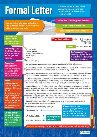Formal Letter  English Grammar Poster  Grammar