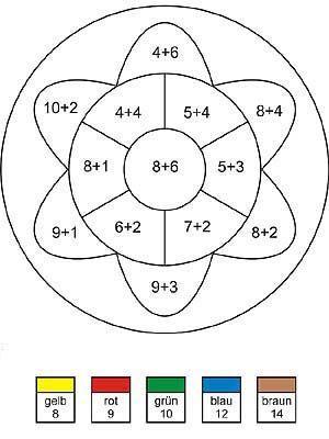 rechenmandala plus rechenaufgaben f r die 1 klasse sonstiger mathe unterrichten erste. Black Bedroom Furniture Sets. Home Design Ideas
