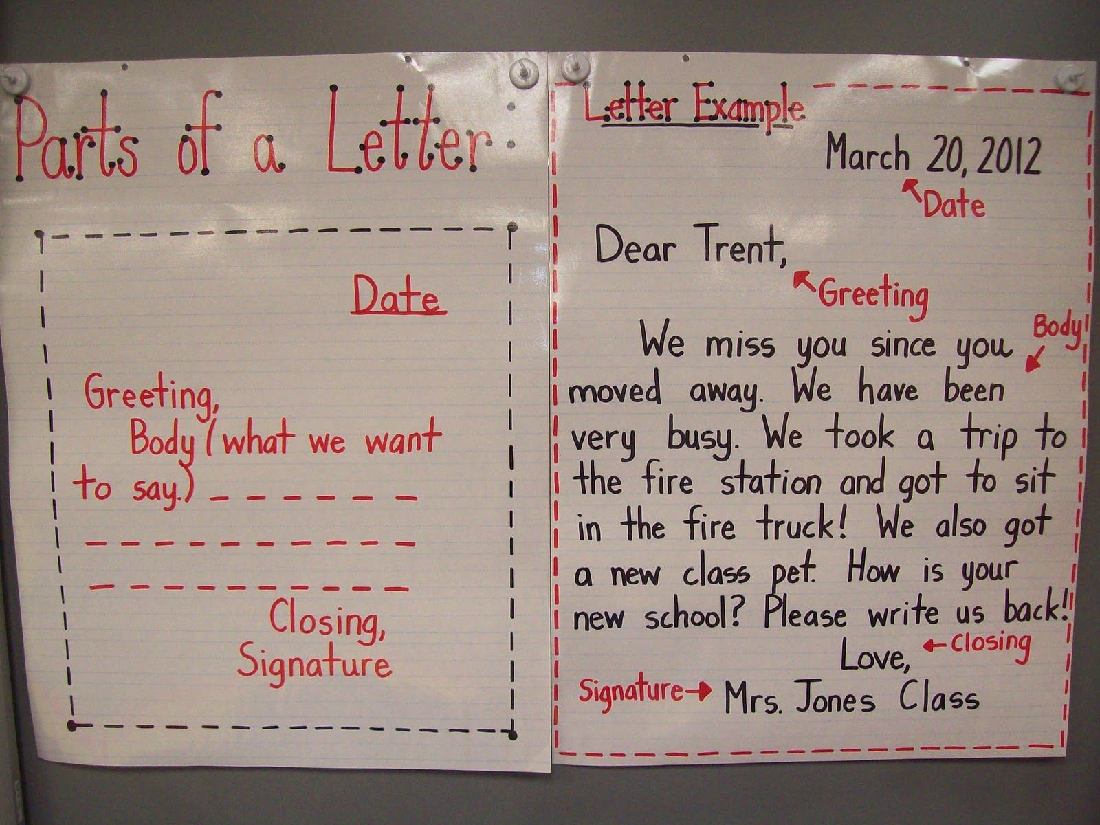 Anchor Chart Letter Format  Teaching Ideas    Anchor