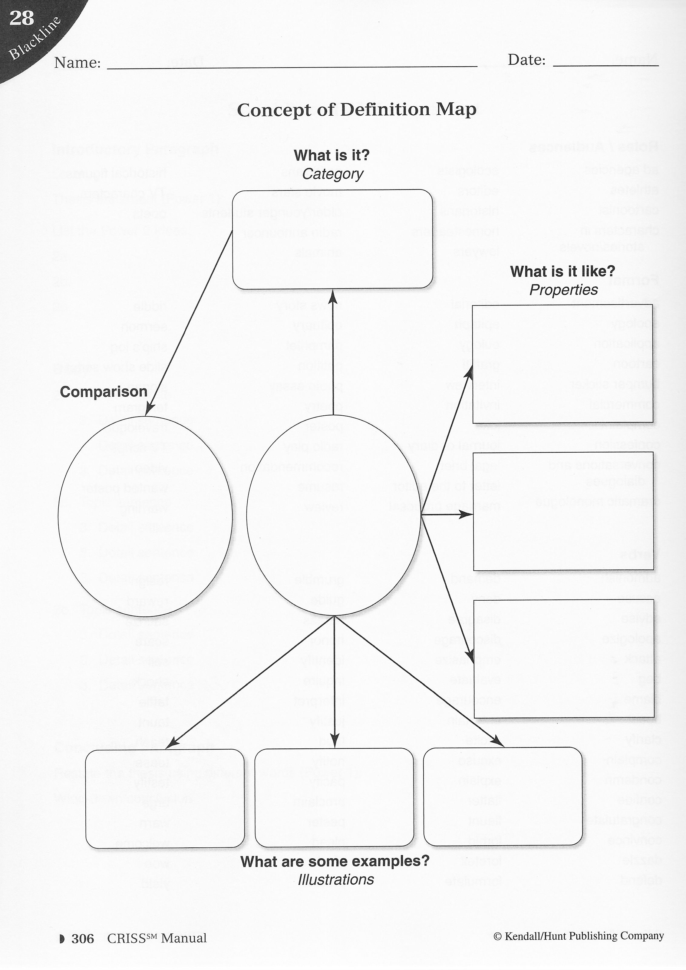 concept map graphic organizer pdf