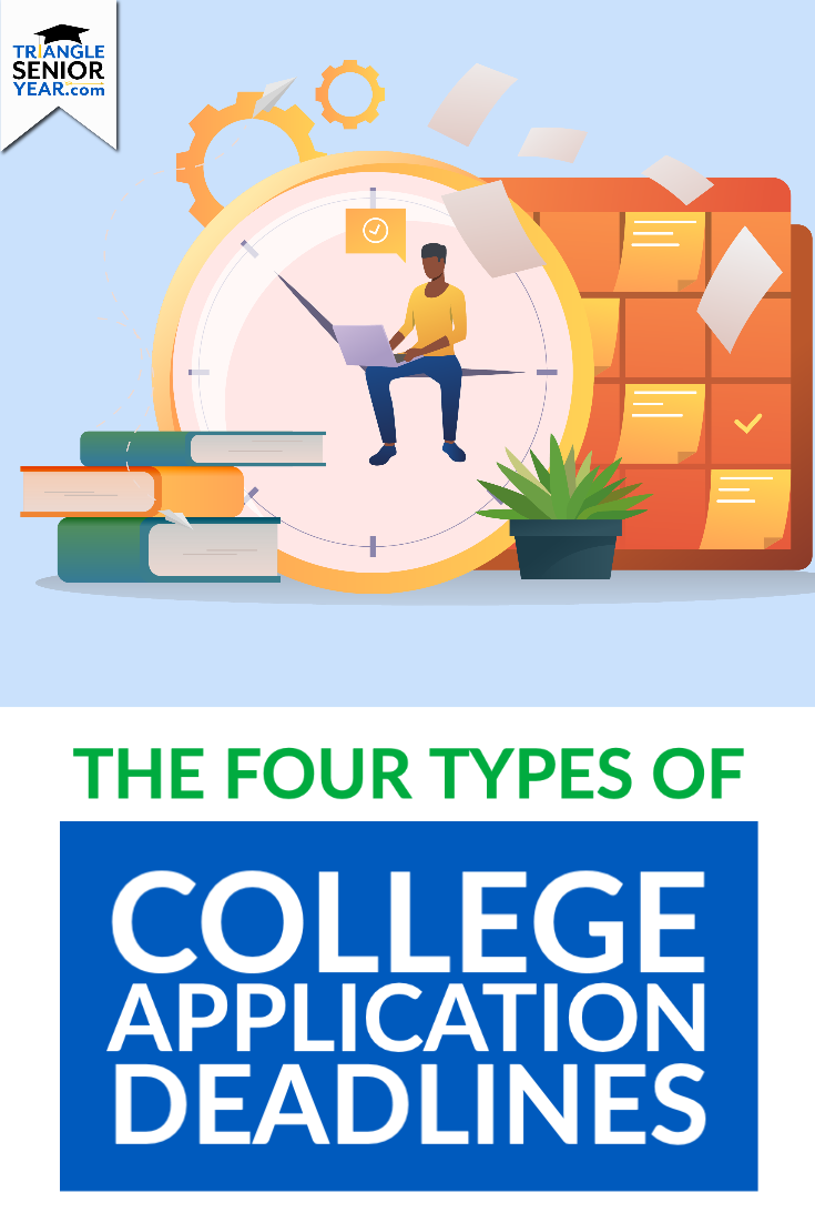 Pin on Applying to College