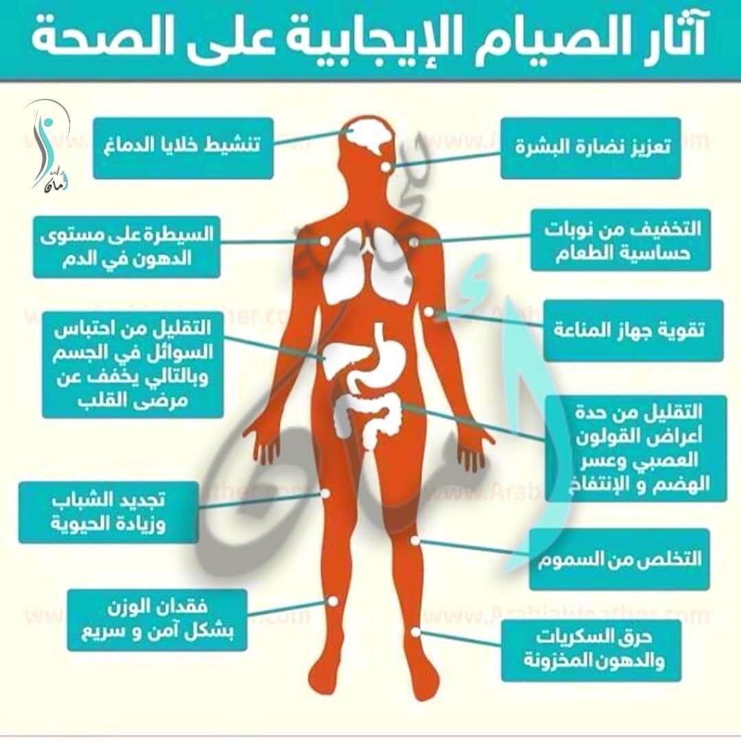 فوائد الصيام عينك عصحتك صيام صحة Health Skin Care Skin Health Health