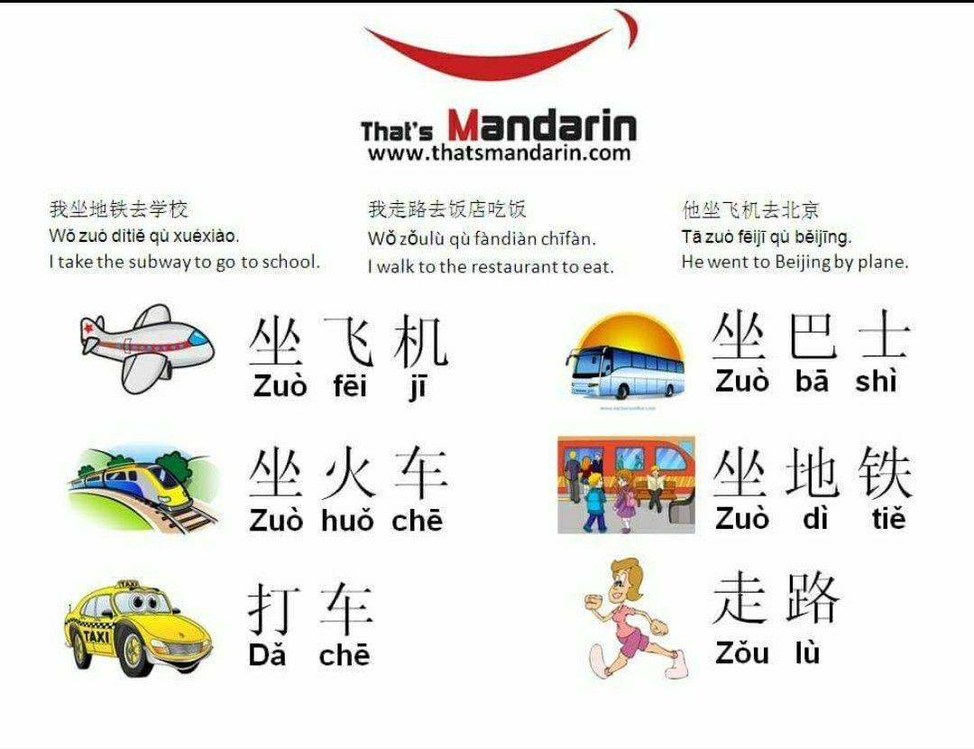 Pin By Ye Ruan On Chinese Phrases And Sentences Teaching Mandarin Chinese [ 830 x 1080 Pixel ]