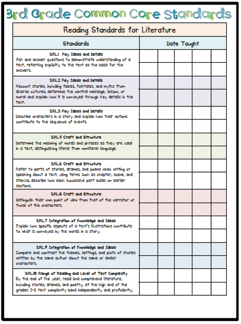 Free Common Core Standards Checklists 2nd Grade Pinterest