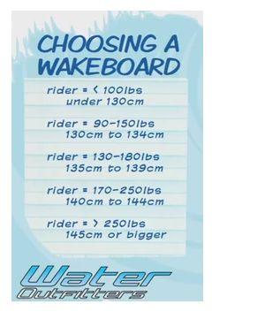 Wakeboard Size Chart Wakeboarding Size Chart Chart