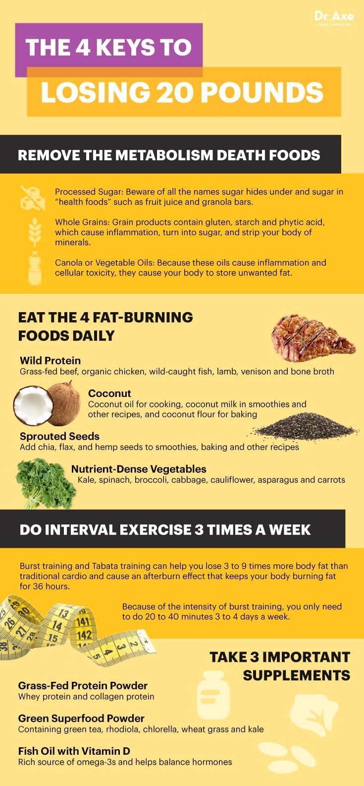 Tips for fast weight loss at home #rapidweightloss  | effective diets to lose weight fast#weightloss...