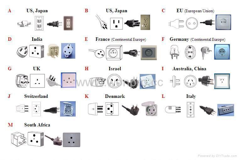 Lists of all types of sockets plugs in the world tech for lists of all types of sockets plugs in the world cheapraybanclubmaster Gallery